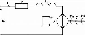 Schematic Diagram The Dc Motor