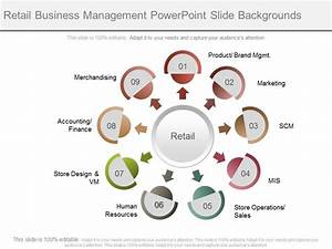 Retail Business Management Powerpoint Slide Backgrounds