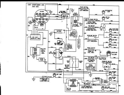 polaris sportsman  wiring diagram diagrams wiring diagram images