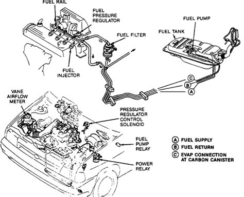 Where The Fuel Pump Relay Located Ford Festiva