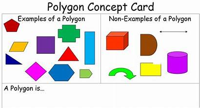 Geometry Concept Grade Polygon 3rd Know Teaching