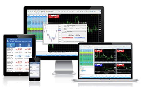 mt4 platform trading platform metatrader 4