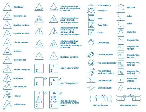 Design Elements Vhf Uhf Shf