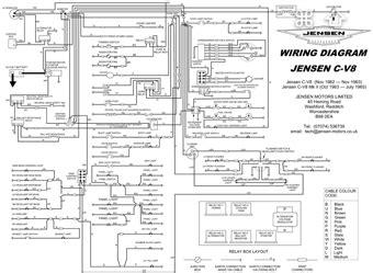 Jensen Wiring Diagram With Schematic Pics