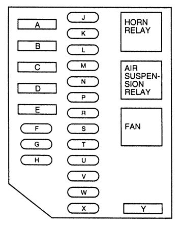 1997 Lincoln Town Car Fuse Box Location by Lincoln Town Car Mk2 1997 Second Generation 1990