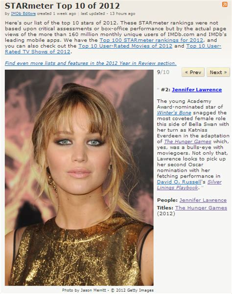 Jennifer In Imdbs Starmeter Top 10 Jennifer Lawrence