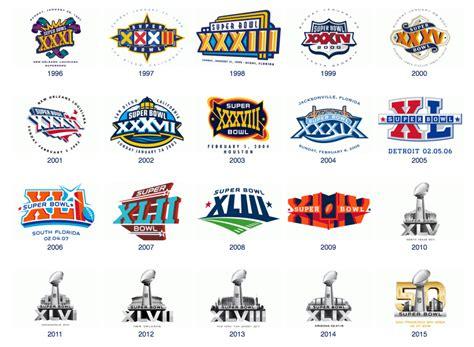Making The Superbowl Logo Great Again Advertising