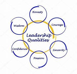 Diagram Of Leadership Qualities  U2014 Stock Photo  U00a9 Vaeenma