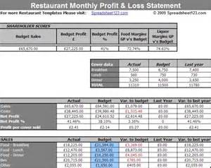 Farm Bookkeeping Spreadsheet Restaurant Monthly Profit And Loss Statement Template For Excel Free And Software