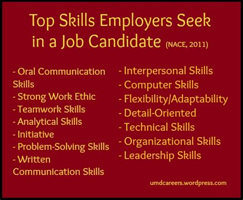 Top Skills To Put On A Resume by Highlight Your Skills Peer Into Your Career