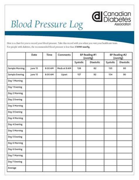 Blood Pressure Log – Shop Diabetes Canada