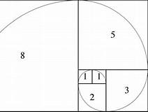 Math Fibonacci Sequence 的圖像結果