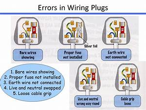 Live Neutral And Earth Wires Explained
