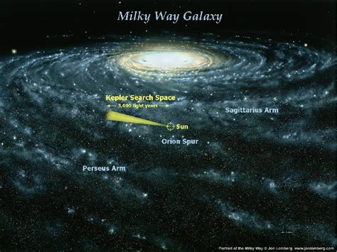 Earth Like Planets Discovered The Milky Way Kepler