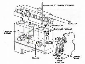Dt466 Diagram : matt 39 s cooling system youtube ~ A.2002-acura-tl-radio.info Haus und Dekorationen