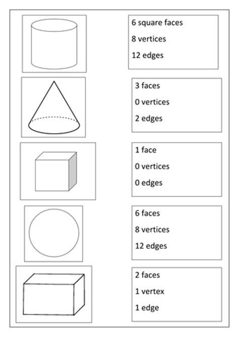 3d shape properties nets by hayley76 teaching