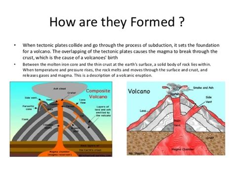 how does magma get all the way to the surface to form a