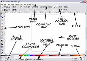Inkscape Keyboard Shortcuts  U0026 Layout  U2013 It