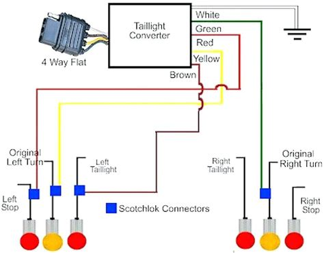 4 Flat Trailer Wire Diagram by 4 Wire Trailer Diagram Wiring Diagram