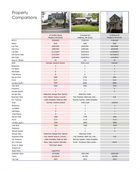comparative analysis template 9 real estate market analysis sles sle templates