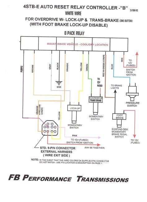 simple solenoid diagram  drone fest