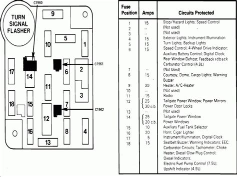 1985 Ford Ranger Fuse Box Location by 1988 Ford Bronco Fuse Panel Diagram Wiring Forums