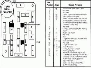 1988 Ford Bronco Fuse Panel Diagram