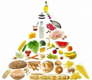 Abnehmen Mit Protein : abends keine kohlenhydrate ohne zucker abnehmen ~ Frokenaadalensverden.com Haus und Dekorationen