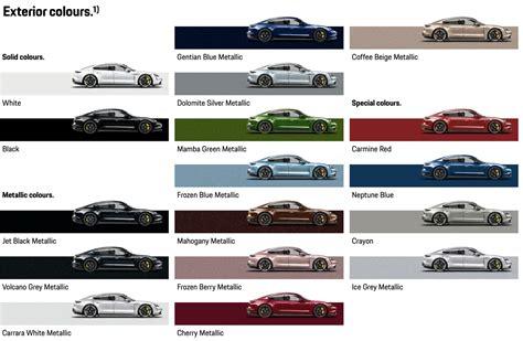 Taycan Color Threads   Porsche Taycan Forum - TaycanForum.com
