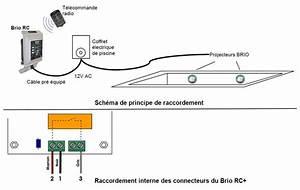 Eclairage Sans Branchement Electrique : eclairage piscine sans branchement electrique ~ Melissatoandfro.com Idées de Décoration
