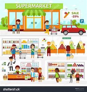 Supermarket Clipart For Kids | Clipart Panda - Free ...