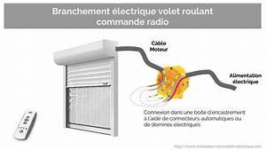 Schema Electrique Volet Roulant Commande Radio MesDemos
