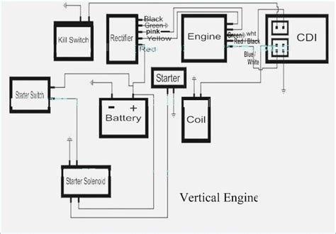 125cc atv wiring diagram wiring diagram and
