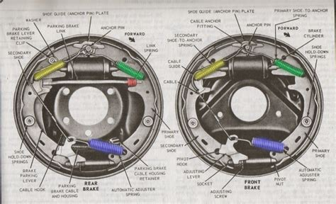 Front & Rear Brake Diagrams   One Man And His Mustang