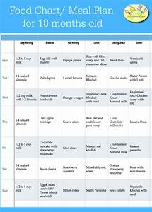 Healthy Diet Routine Chart 18 Month Baby Food Chart Toddler Food Chart Meal Plan