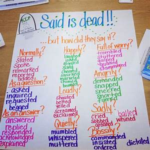 A Better Chart Said Is Dead A Funny Way To Get Your Students To Use