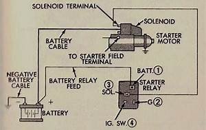 1968 Dodge Charger Ac Wiring Diagram