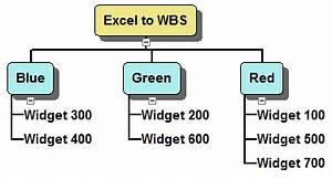 Wbs Schedule Pro Import Excel Data Into Wbs Schedule Pro