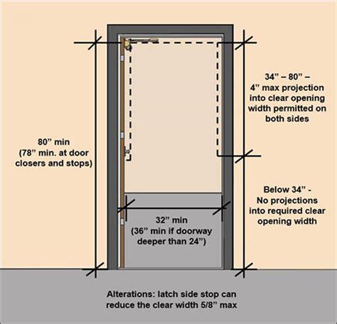 ada door clearance ada accessibility guidelines for doors