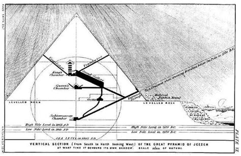 10 most ludicrous theories about pyramids that don 39 t