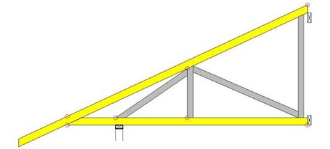 cantilevered trusses buildable layouts