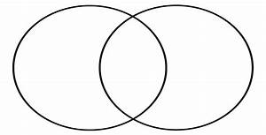 Venn-diagram-to-compare-and-contrast Images - Frompo