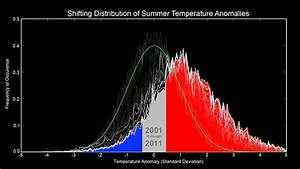 Is it hot in here, or is it just global warming?