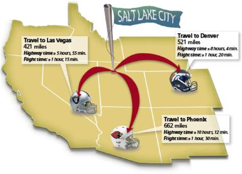 nfl prospect  las vegas raiders  utah football