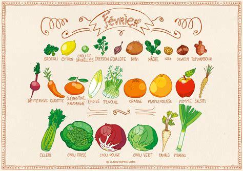 companion cuisine calendrier des fruits et légumes de saison annso cuisine