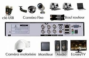 Video Surveillance Maison : kit vid osurveillance 4 d mes blancs ccd sony 700l kit ~ Premium-room.com Idées de Décoration