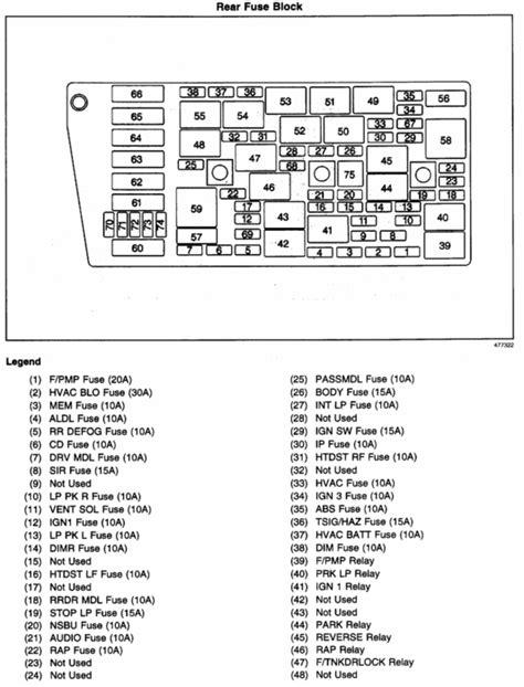 1999 Buick Lesabre Fuse Box Diagram by Buick Lesabre Questions I Need A Fuse Map Cargurus