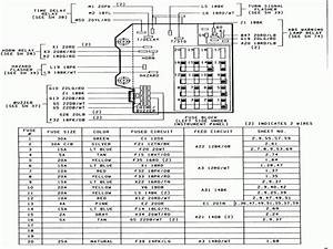 1994 Dodge Dakota Fuse Box Diagram