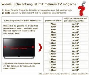 Maße 50 Zoll Fernseher : meuble tv 400 cm choix d 39 lectrom nager ~ Orissabook.com Haus und Dekorationen