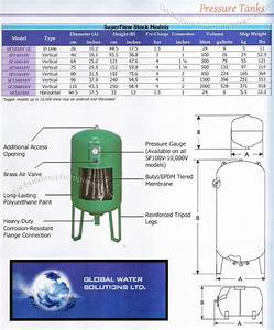 Pressure Tanks By Global Water Solutions Philippines